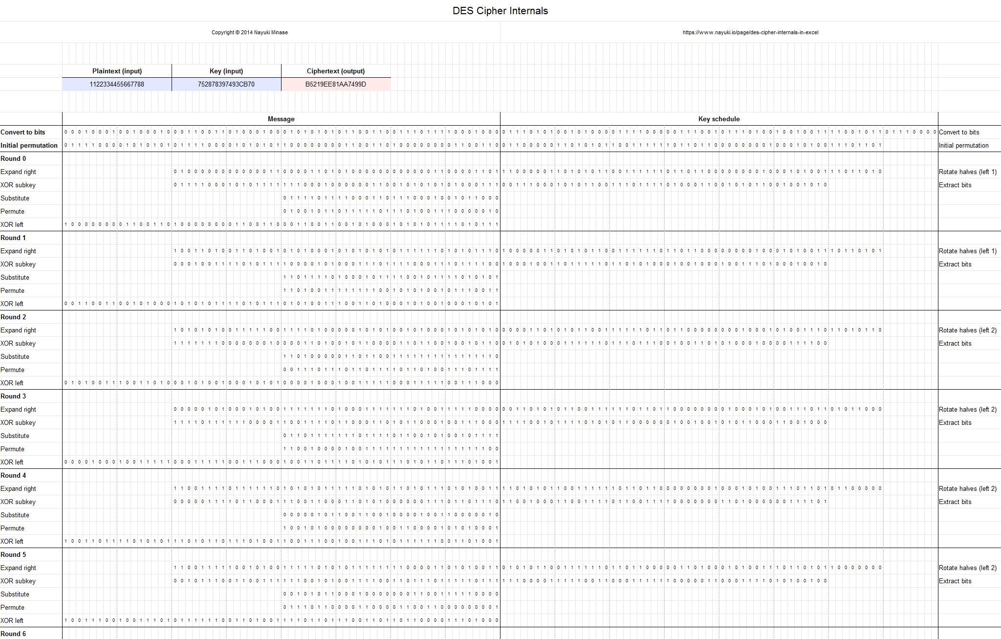 DES cipher internals in Excel